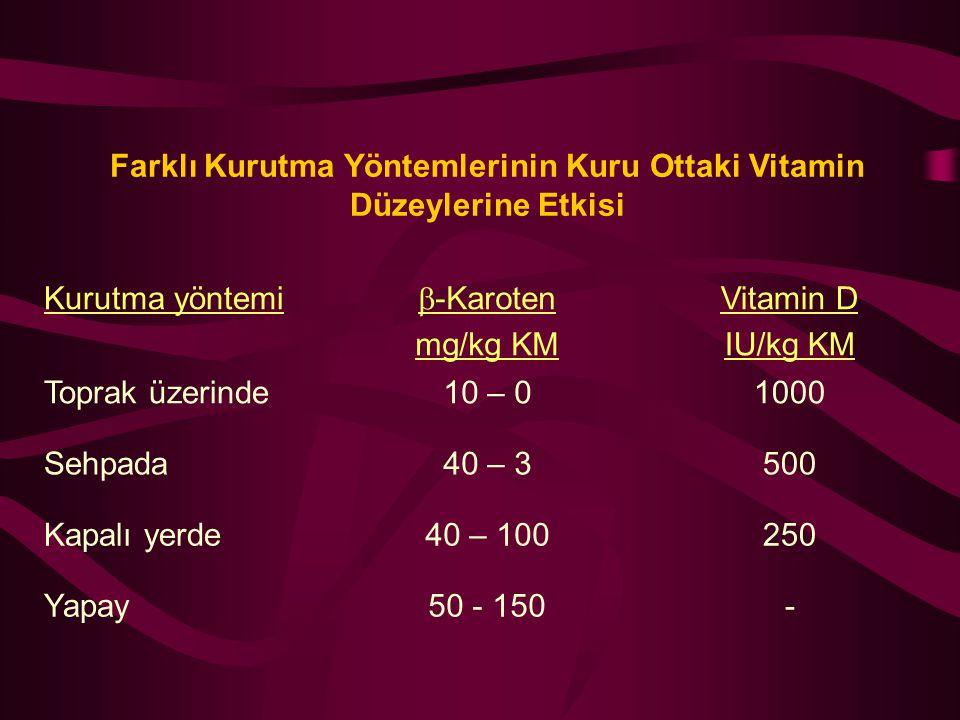 Farklı Kurutma Yöntemlerinin Kuru Ottaki Vitamin Düzeylerine Etkisi Kurutma yöntemi  -Karoten mg/kg KM Vitamin D IU/kg KM Toprak üzerinde10 – 01000 S