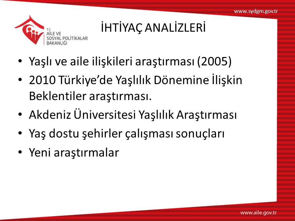 www.sydgm.gov.tr İHTİYAÇ ANALİZLERİ Yaşlı ve aile ilişkileri araştırması (2005) 2010 Türkiye'de Yaşlılık Dönemine İlişkin Beklentiler araştırması. Akd