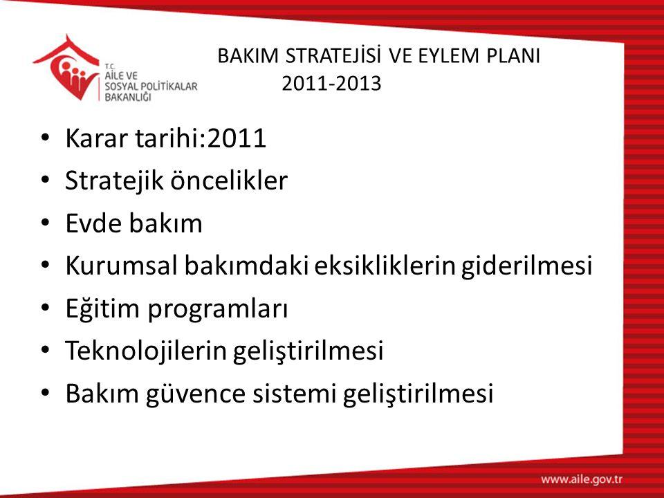 BAKIM STRATEJİSİ VE EYLEM PLANI 2011-2013 Karar tarihi:2011 Stratejik öncelikler Evde bakım Kurumsal bakımdaki eksikliklerin giderilmesi Eğitim progra