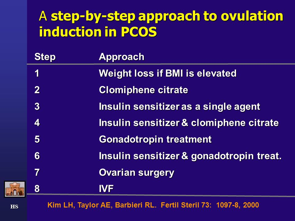 HS Step Approach 1Weight loss if BMI is elevated 2Clomiphene citrate 3Insulin sensitizer as a single agent 4Insulin sensitizer & clomiphene citrate 5G