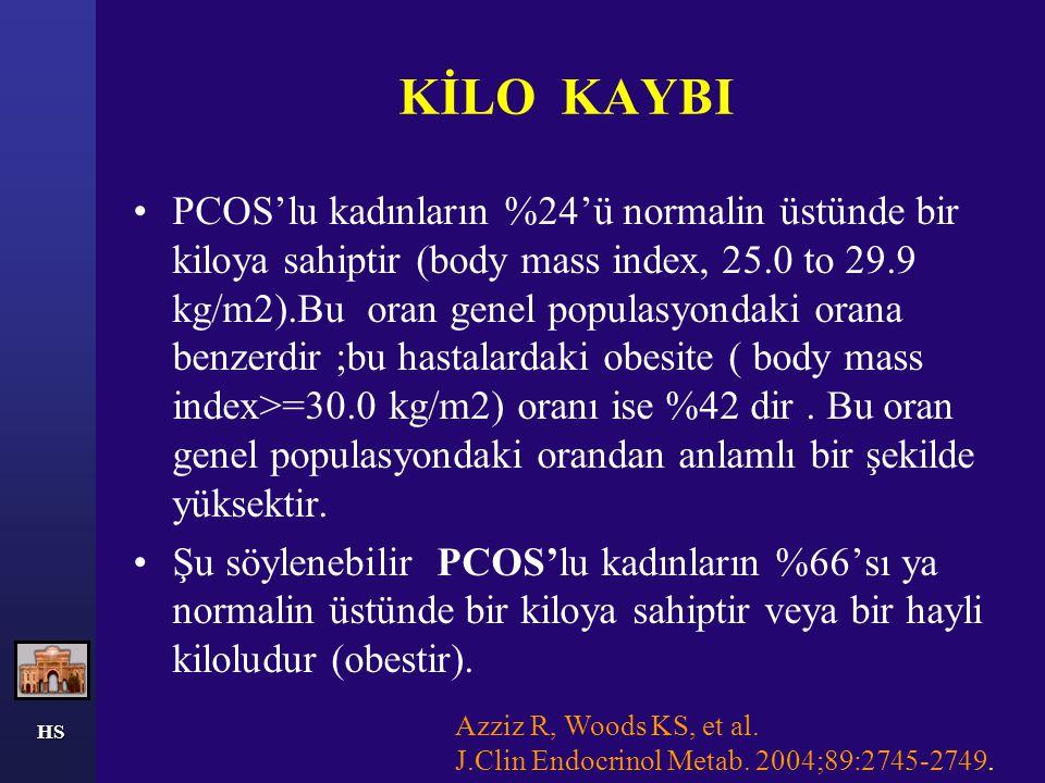 HS KİLO KAYBI PCOS'lu kadınların %24'ü normalin üstünde bir kiloya sahiptir (body mass index, 25.0 to 29.9 kg/m2).Bu oran genel populasyondaki orana b