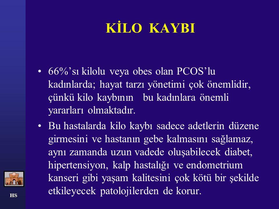 HS KİLO KAYBI 66%'sı kilolu veya obes olan PCOS'lu kadınlarda; hayat tarzı yönetimi çok önemlidir, çünkü kilo kaybının bu kadınlara önemli yararları o