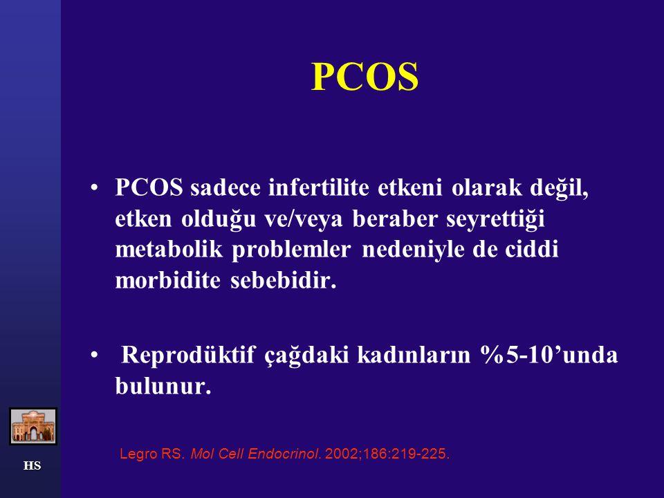 HS PCOS PCOS sadece infertilite etkeni olarak değil, etken olduğu ve/veya beraber seyrettiği metabolik problemler nedeniyle de ciddi morbidite sebebid