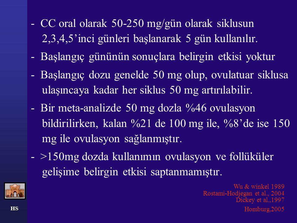 - CC oral olarak 50-250 mg/gün olarak siklusun 2,3,4,5'inci günleri başlanarak 5 gün kullanılır. - Başlangıç gününün sonuçlara belirgin etkisi yoktur