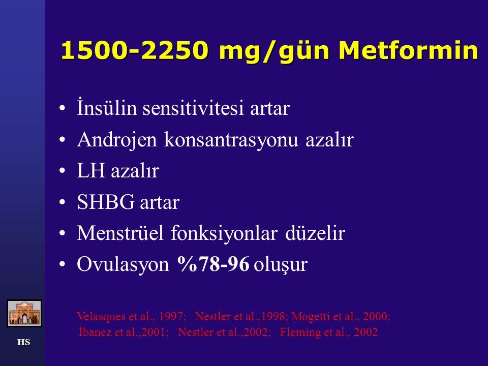 1500-2250 mg/gün Metformin İnsülin sensitivitesi artar Androjen konsantrasyonu azalır LH azalır SHBG artar Menstrüel fonksiyonlar düzelir Ovulasyon %7