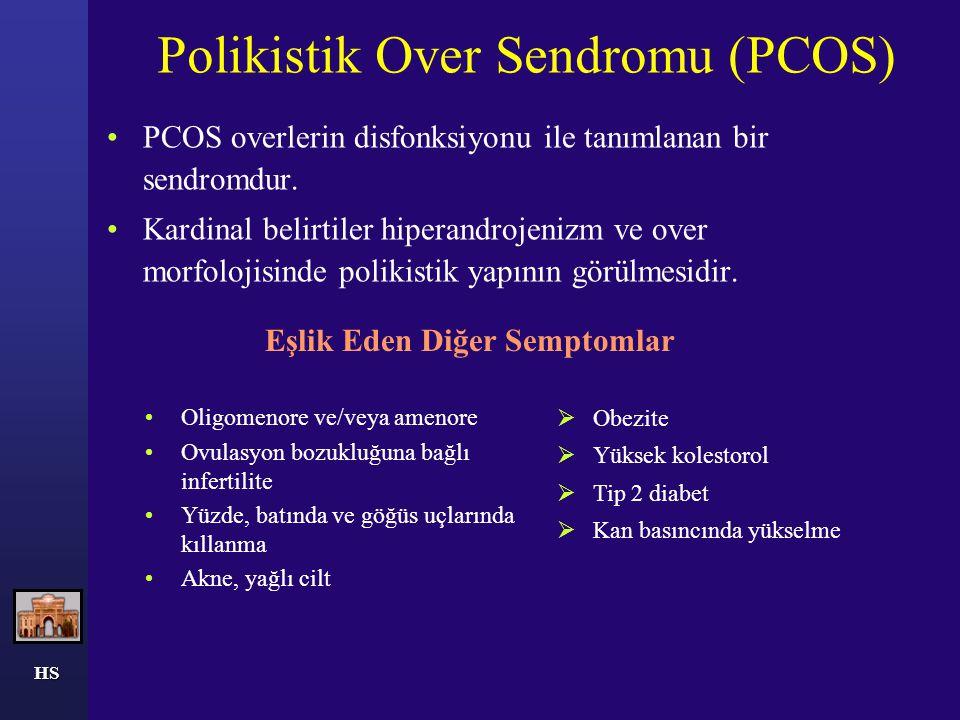 HS Polikistik Over Sendromu (PCOS) PCOS overlerin disfonksiyonu ile tanımlanan bir sendromdur. Kardinal belirtiler hiperandrojenizm ve over morfolojis