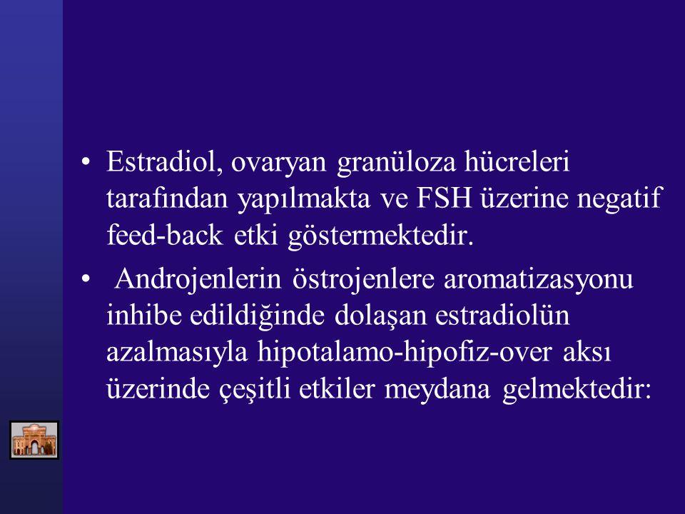 Estradiol, ovaryan granüloza hücreleri tarafından yapılmakta ve FSH üzerine negatif feed-back etki göstermektedir. Androjenlerin östrojenlere aromatiz