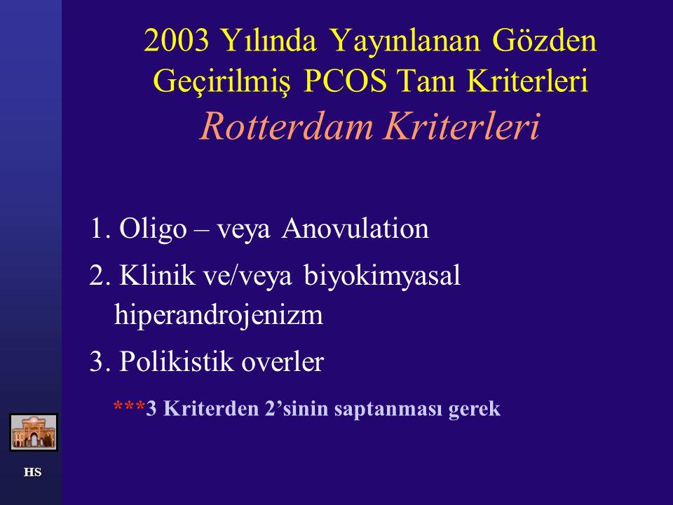 HS 2003 Yılında Yayınlanan Gözden Geçirilmiş PCOS Tanı Kriterleri Rotterdam Kriterleri 1. Oligo – veya Anovulation 2. Klinik ve/veya biyokimyasal hipe