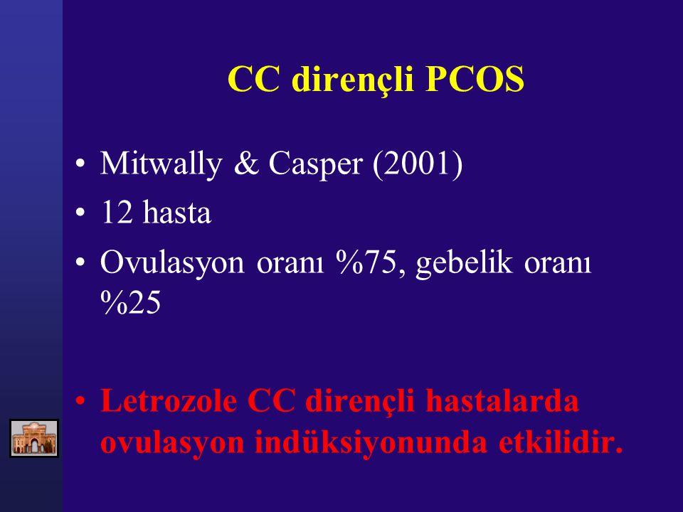 CC dirençli PCOS Mitwally & Casper (2001) 12 hasta Ovulasyon oranı %75, gebelik oranı %25 Letrozole CC dirençli hastalarda ovulasyon indüksiyonunda et
