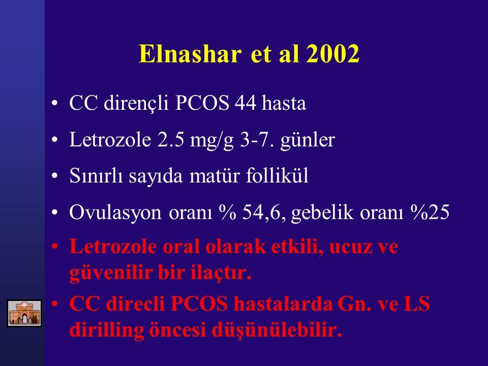 Elnashar et al 2002 CC dirençli PCOS 44 hasta Letrozole 2.5 mg/g 3-7. günler Sınırlı sayıda matür follikül Ovulasyon oranı % 54,6, gebelik oranı %25 L