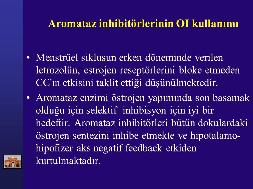 Aromataz inhibitörlerinin OI kullanımı Menstrüel siklusun erken döneminde verilen letrozolün, estrojen reseptörlerini bloke etmeden CC'ın etkisini tak