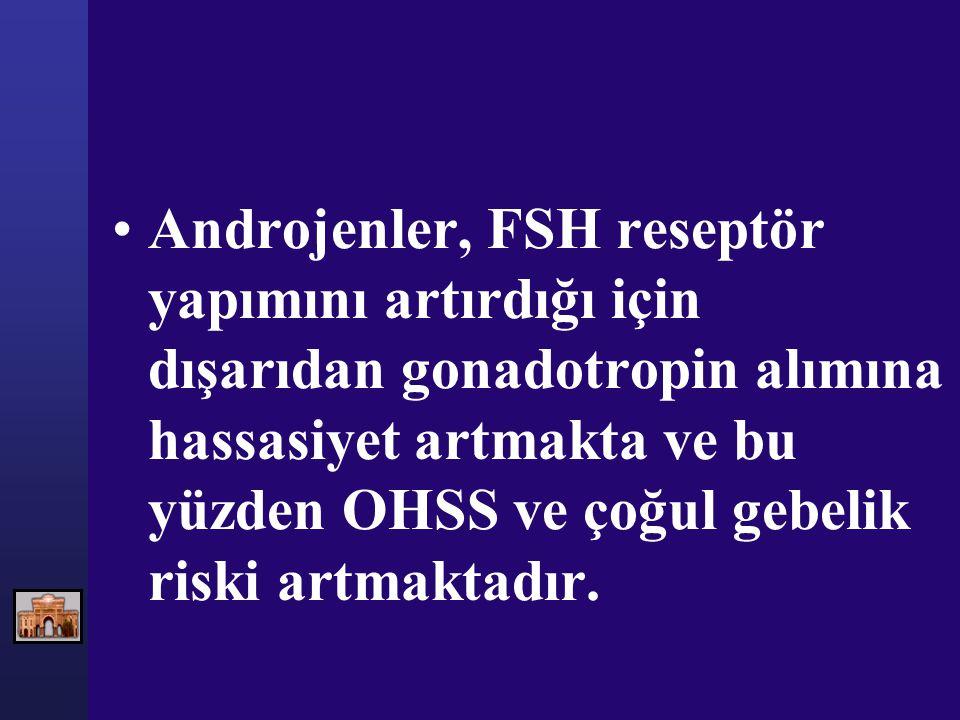 Androjenler, FSH reseptör yapımını artırdığı için dışarıdan gonadotropin alımına hassasiyet artmakta ve bu yüzden OHSS ve çoğul gebelik riski artmakta
