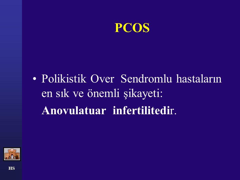 HS PCOS Polikistik Over Sendromlu hastaların en sık ve önemli şikayeti: Anovulatuar infertilitedir.