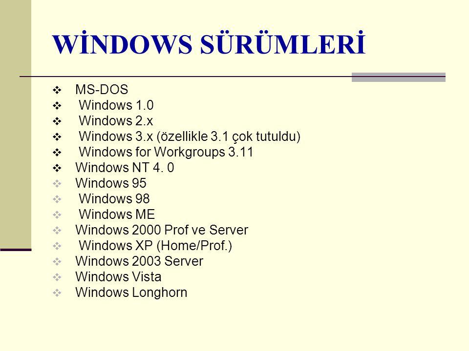 DOS : Disk Operating System Grafiksel arayüzü yoktu Fdisk Bilgisayarda her birimin özel bir adı vardır.