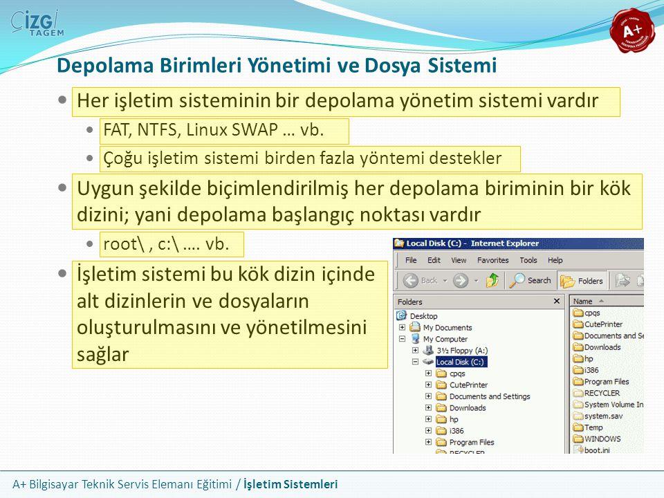 A+ Bilgisayar Teknik Servis Elemanı Eğitimi / İşletim Sistemleri Depolama Birimleri Yönetimi ve Dosya Sistemi Her işletim sisteminin bir depolama yöne