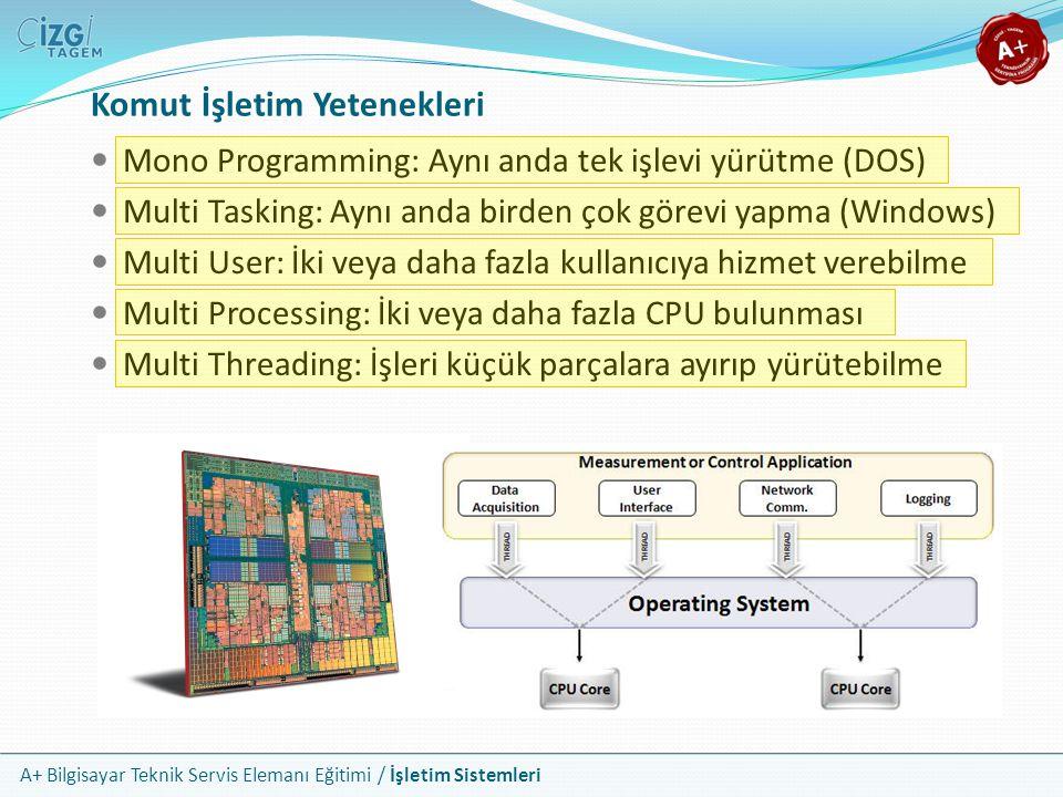 A+ Bilgisayar Teknik Servis Elemanı Eğitimi / İşletim Sistemleri Mono Programming: Aynı anda tek işlevi yürütme (DOS) Multi Tasking: Aynı anda birden