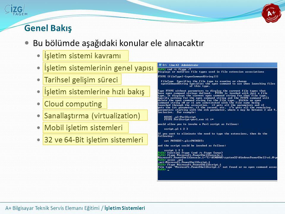A+ Bilgisayar Teknik Servis Elemanı Eğitimi / İşletim Sistemleri Bu bölümde aşağıdaki konular ele alınacaktır İşletim sistemi kavramı İşletim sistemle