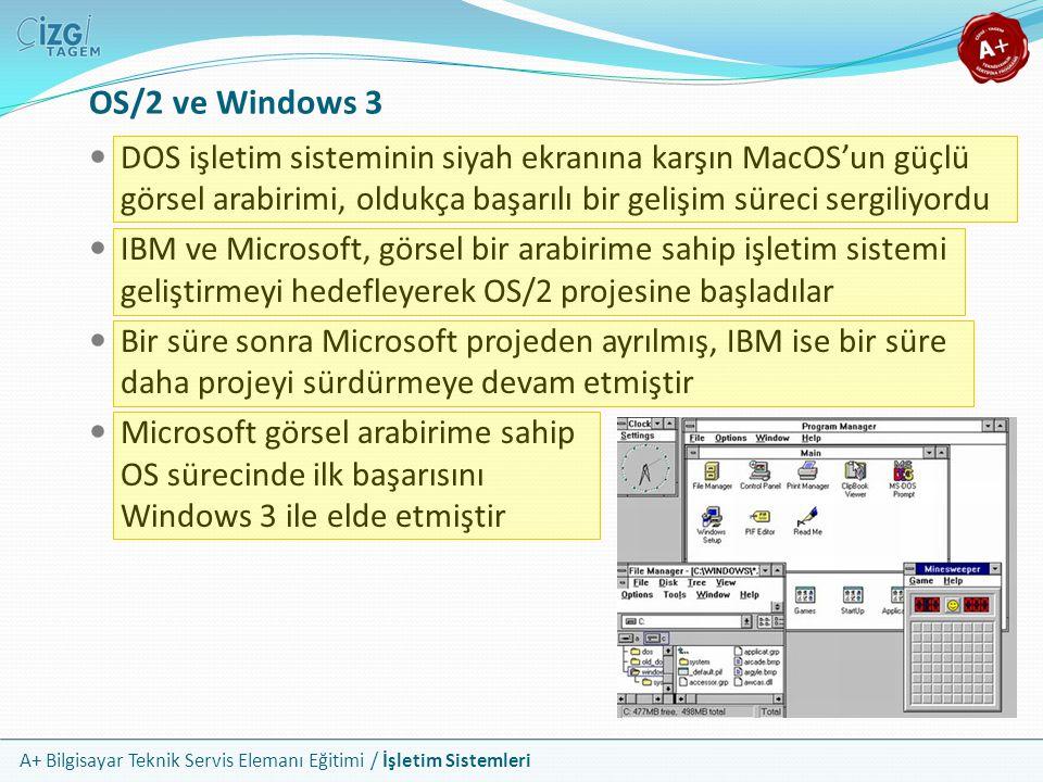 A+ Bilgisayar Teknik Servis Elemanı Eğitimi / İşletim Sistemleri OS/2 ve Windows 3 DOS işletim sisteminin siyah ekranına karşın MacOS'un güçlü görsel