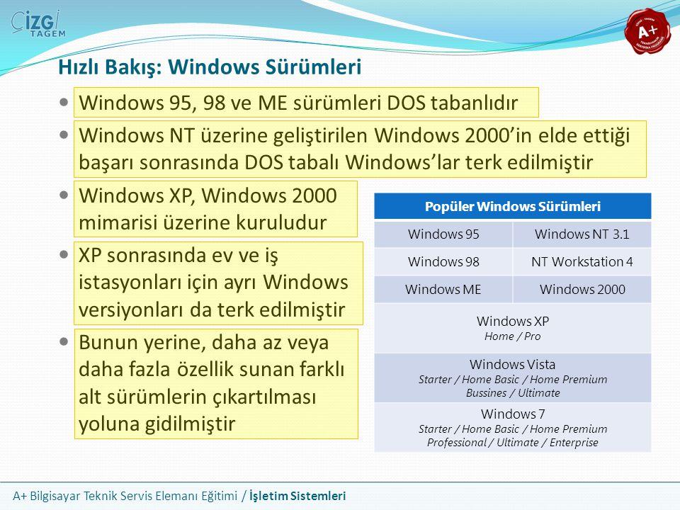 A+ Bilgisayar Teknik Servis Elemanı Eğitimi / İşletim Sistemleri Hızlı Bakış: Windows Sürümleri Windows 95, 98 ve ME sürümleri DOS tabanlıdır Windows