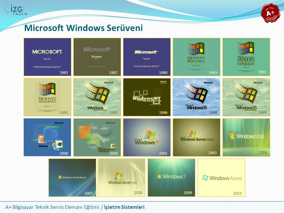 A+ Bilgisayar Teknik Servis Elemanı Eğitimi / İşletim Sistemleri Microsoft Windows Serüveni 1993 199019871985 1999 1998199619951993 2003 20012000 2008