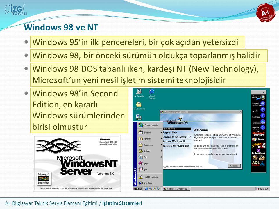 A+ Bilgisayar Teknik Servis Elemanı Eğitimi / İşletim Sistemleri Windows 98 ve NT Windows 95'in ilk pencereleri, bir çok açıdan yetersizdi Windows 98,