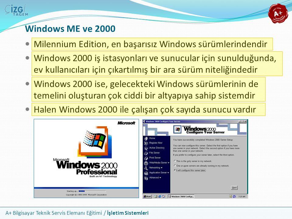 A+ Bilgisayar Teknik Servis Elemanı Eğitimi / İşletim Sistemleri Windows ME ve 2000 Milennium Edition, en başarısız Windows sürümlerindendir Windows 2