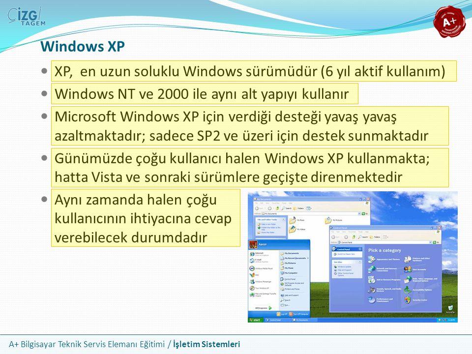 A+ Bilgisayar Teknik Servis Elemanı Eğitimi / İşletim Sistemleri Windows XP XP, en uzun soluklu Windows sürümüdür (6 yıl aktif kullanım) Windows NT ve