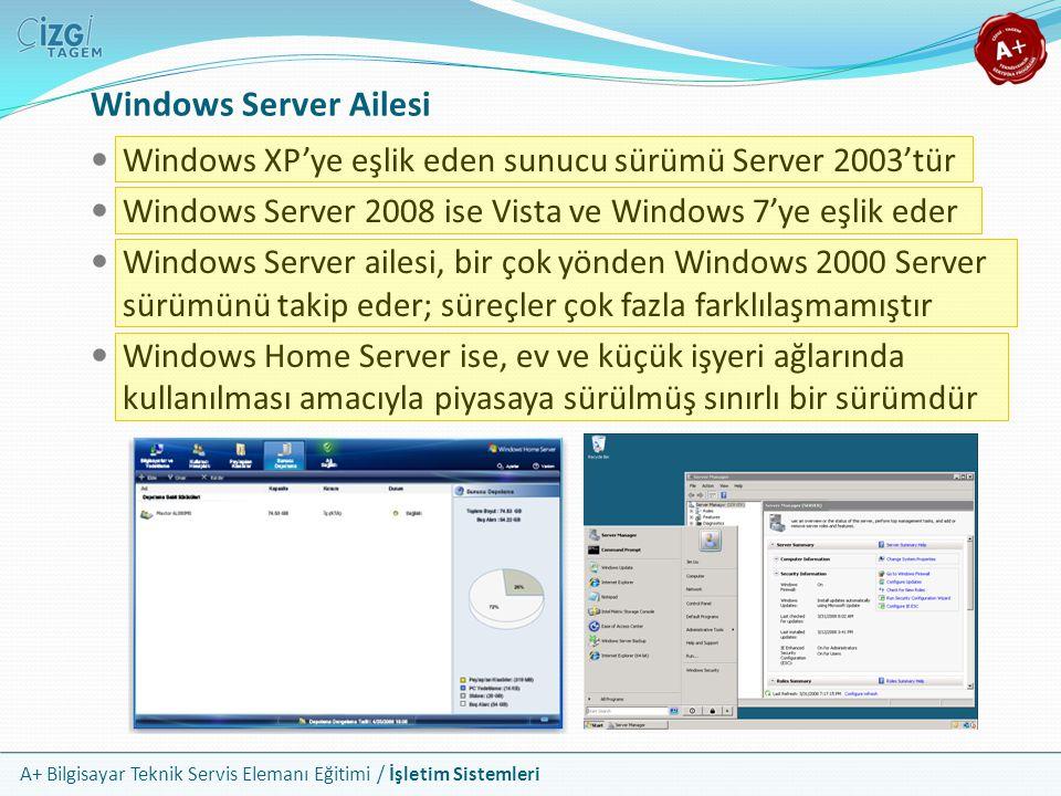 A+ Bilgisayar Teknik Servis Elemanı Eğitimi / İşletim Sistemleri Windows Server Ailesi Windows XP'ye eşlik eden sunucu sürümü Server 2003'tür Windows