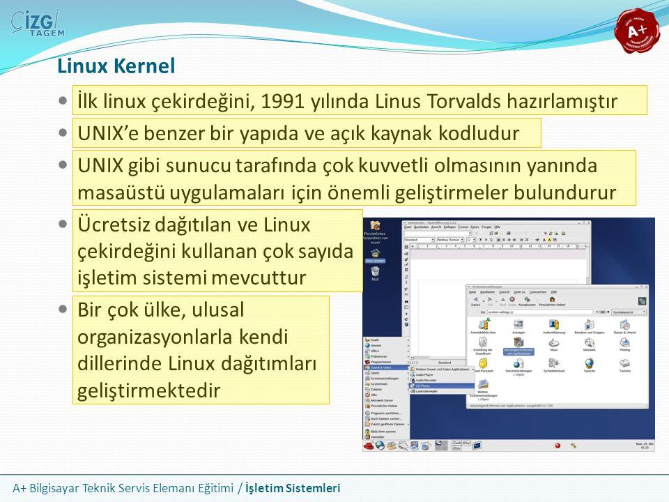 A+ Bilgisayar Teknik Servis Elemanı Eğitimi / İşletim Sistemleri Linux Kernel İlk linux çekirdeğini, 1991 yılında Linus Torvalds hazırlamıştır UNIX'e