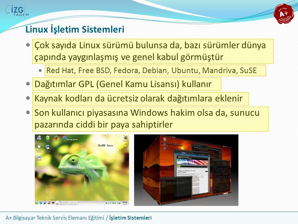 A+ Bilgisayar Teknik Servis Elemanı Eğitimi / İşletim Sistemleri Linux İşletim Sistemleri Çok sayıda Linux sürümü bulunsa da, bazı sürümler dünya çapı