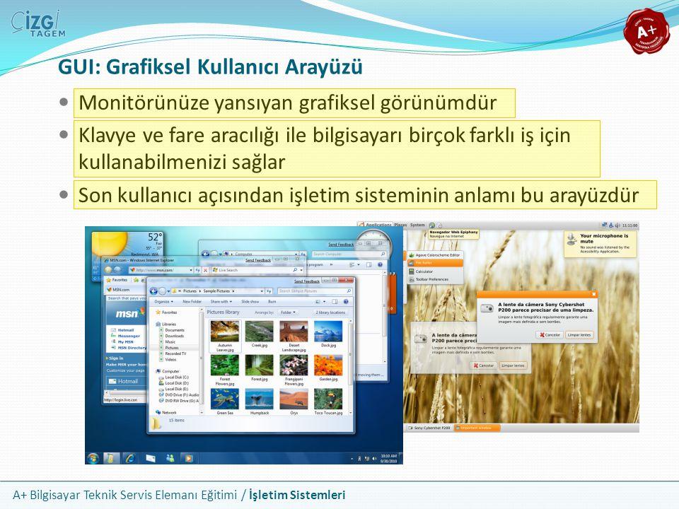 A+ Bilgisayar Teknik Servis Elemanı Eğitimi / İşletim Sistemleri Monitörünüze yansıyan grafiksel görünümdür Klavye ve fare aracılığı ile bilgisayarı b