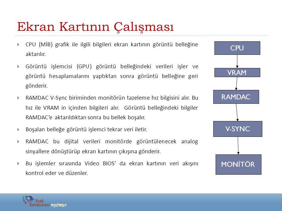 Ekran Kartının Çalışması  CPU (MİB) grafik ile ilgili bilgileri ekran kartının görüntü belleğine aktarılır.  Görüntü işlemcisi (GPU) görüntü belleği