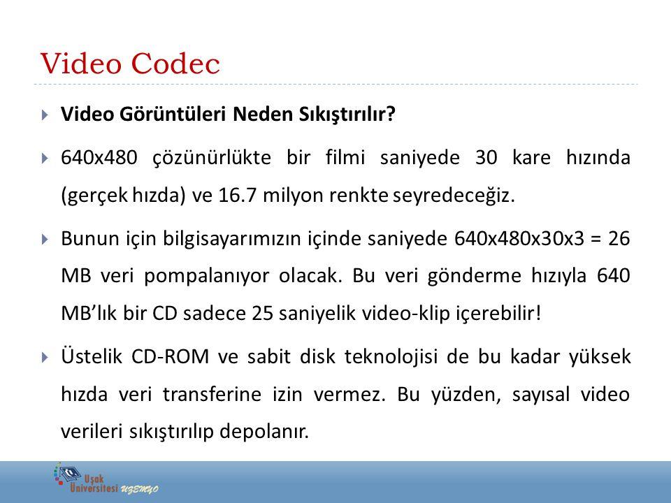 Video Codec  Video Görüntüleri Neden Sıkıştırılır?  640x480 çözünürlükte bir filmi saniyede 30 kare hızında (gerçek hızda) ve 16.7 milyon renkte sey