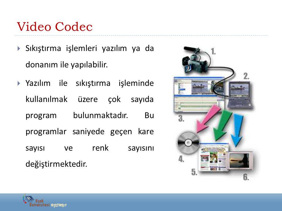 Video Codec  Sıkıştırma işlemleri yazılım ya da donanım ile yapılabilir.  Yazılım ile sıkıştırma işleminde kullanılmak üzere çok sayıda program bulu