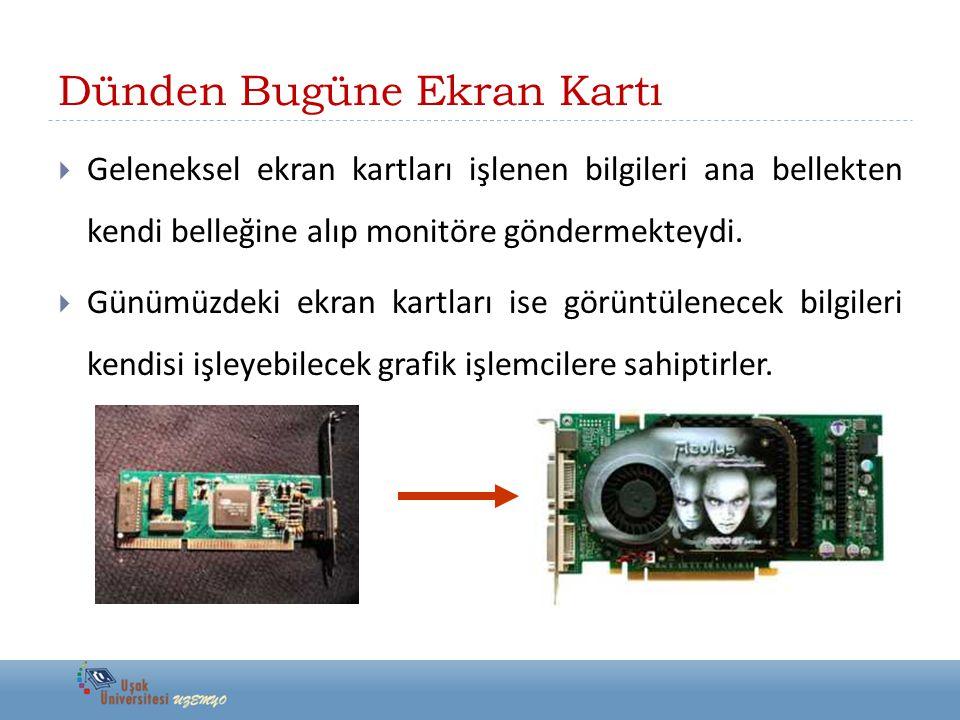 Yapısı  Grafik İşlemcisi (GPU)  Görüntü Belleği (Video RAM)  Dijital Analog Çevirici (RAMDAC)  Video BIOS  Ekran Kartı Çıkış Bağlantıları(VGA- Out, DVI-Out, Video-İn/Out, Tv-Out  Soğutucu  Z-Buffer (Tampon Bellek)  V-Sync  Video Codec