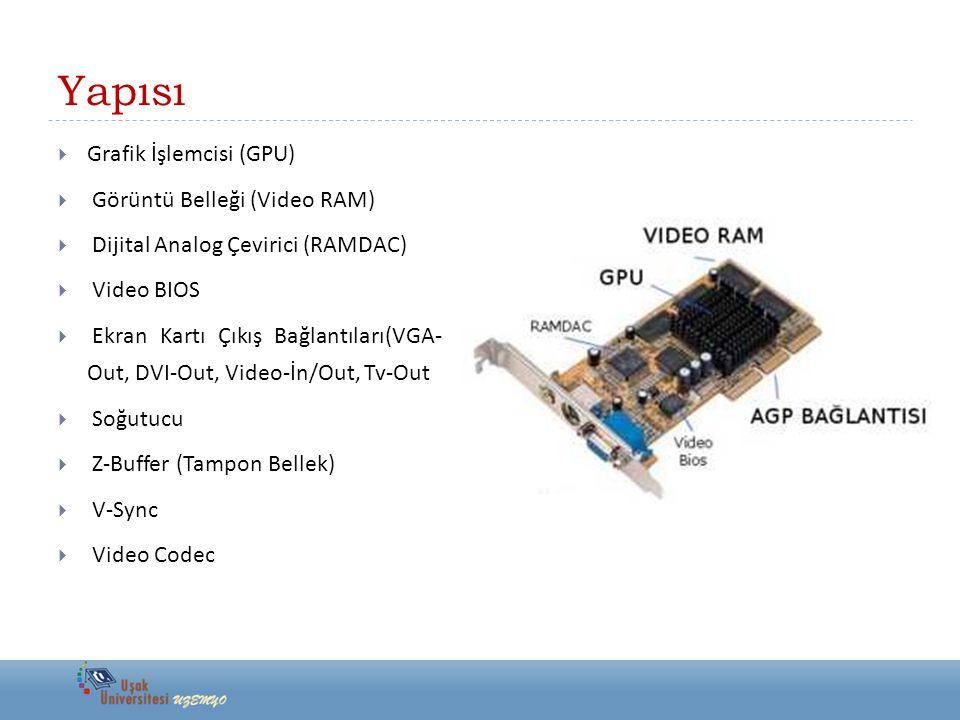 Yapısı  Grafik İşlemcisi (GPU)  Görüntü Belleği (Video RAM)  Dijital Analog Çevirici (RAMDAC)  Video BIOS  Ekran Kartı Çıkış Bağlantıları(VGA- Ou