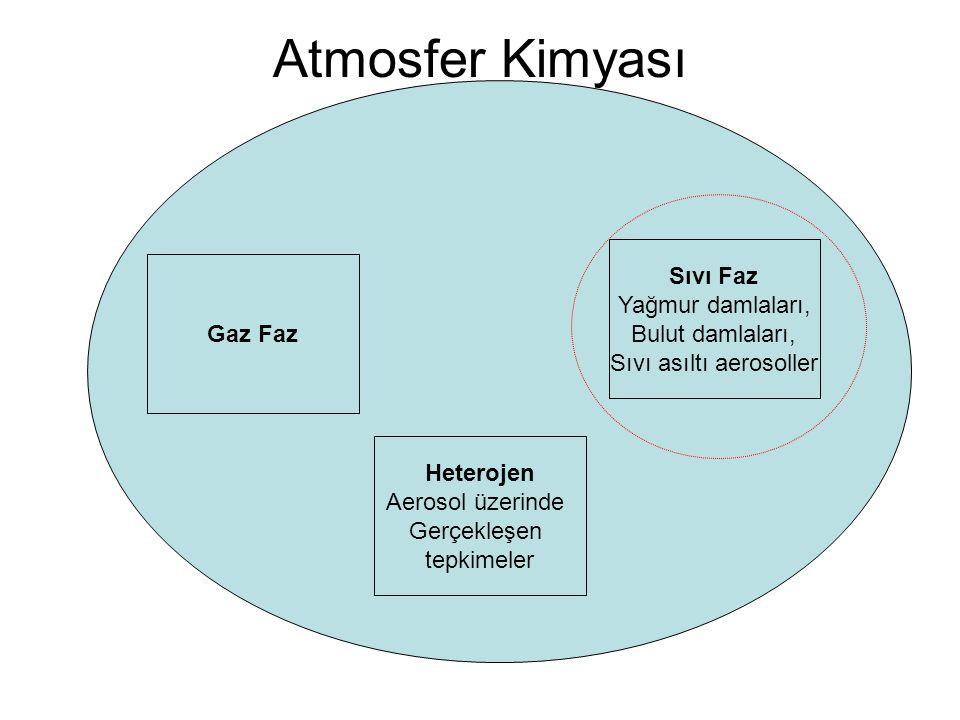 Atmosfer Kimyası Gaz Faz Heterojen Aerosol üzerinde Gerçekleşen tepkimeler Sıvı Faz Yağmur damlaları, Bulut damlaları, Sıvı asıltı aerosoller