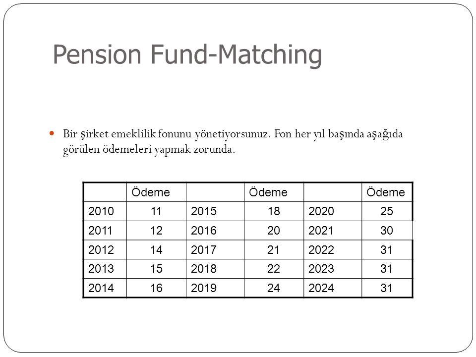 Pension Fund-Matching Bir ş irket emeklilik fonunu yönetiyorsunuz. Fon her yıl ba ş ında a ş a ğ ıda görülen ödemeleri yapmak zorunda. Ödeme 201011201