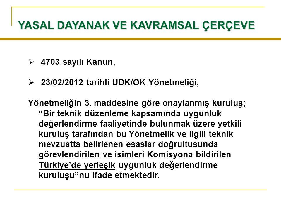 YASAL DAYANAK VE KAVRAMSAL ÇERÇEVE  4703 sayılı Kanun,  23/02/2012 tarihli UDK/OK Yönetmeliği, Yönetmeliğin 3.