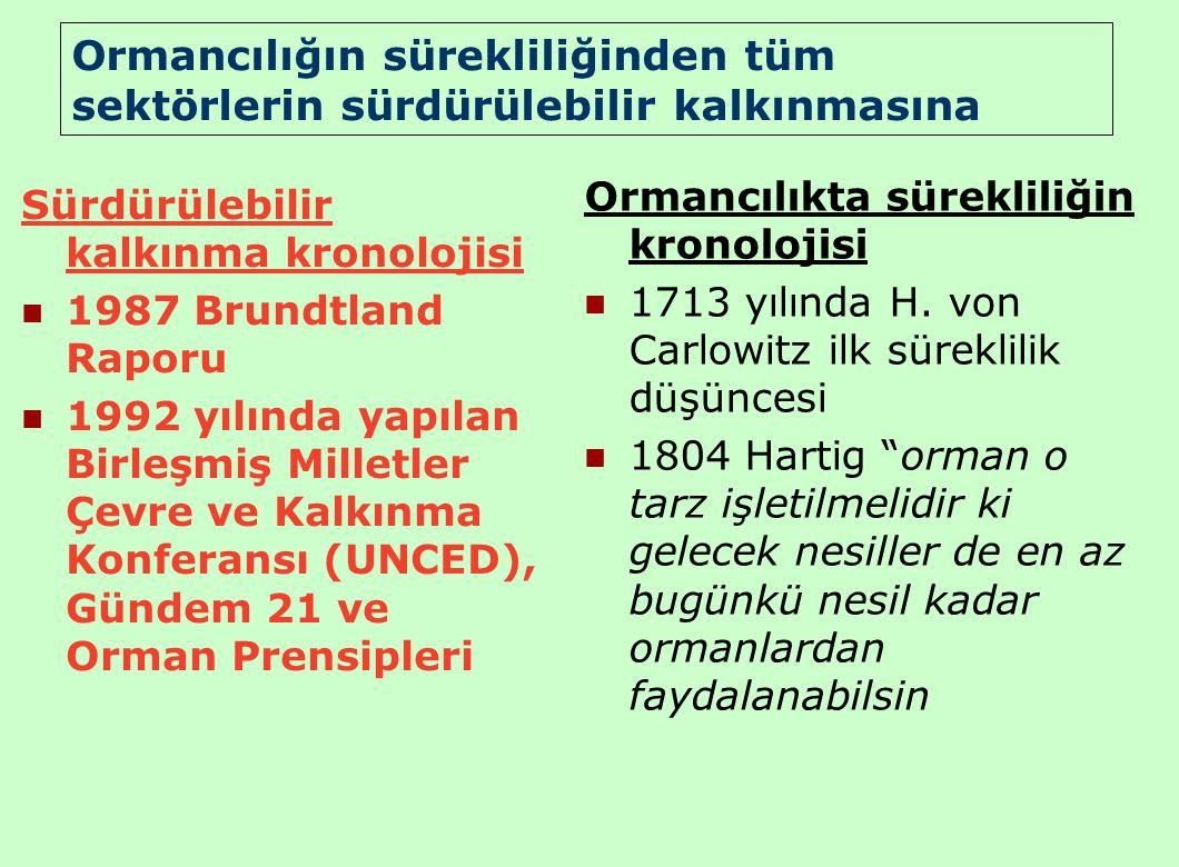 Ormancılığın sürekliliğinden tüm sektörlerin sürdürülebilir kalkınmasına Sürdürülebilir kalkınma kronolojisi 1987 Brundtland Raporu 1992 yılında yapılan Birleşmiş Milletler Çevre ve Kalkınma Konferansı (UNCED), Gündem 21 ve Orman Prensipleri Ormancılıkta sürekliliğin kronolojisi 1713 yılında H.