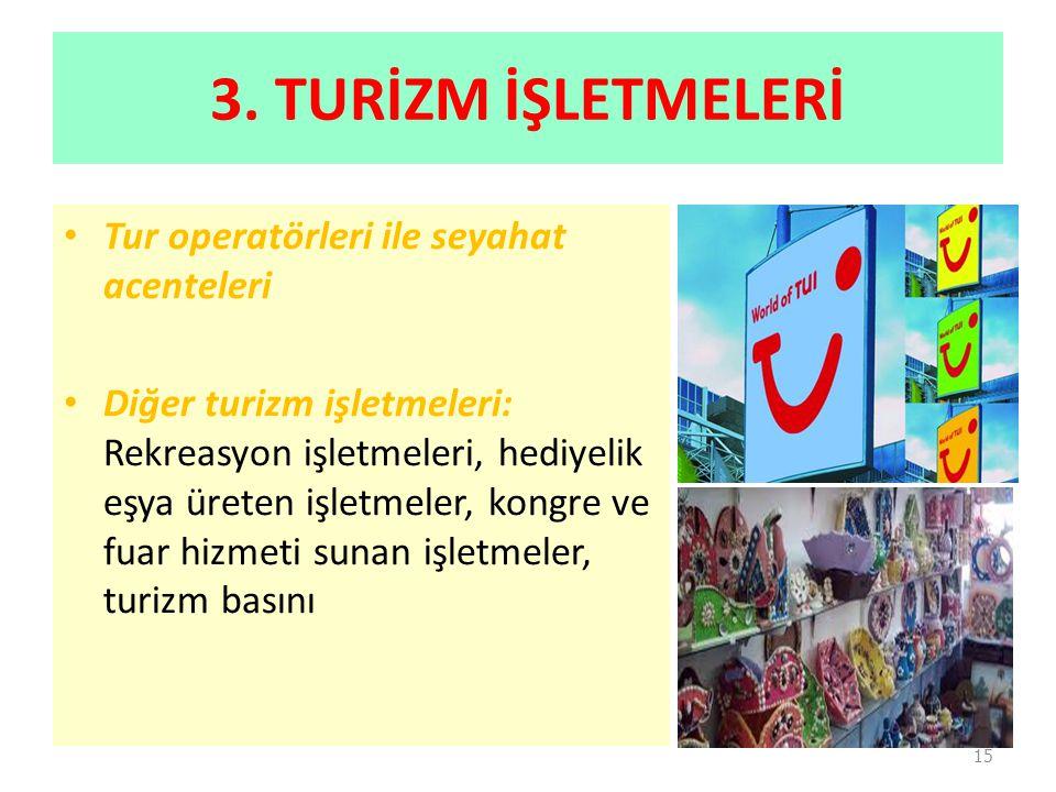 4.ETKİNLİKLER Turizm talebinin yaratılması ve arttırılmasında önemli bir rol oynar.
