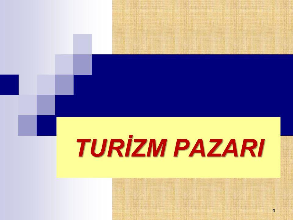 TURİZM PAZARI 1