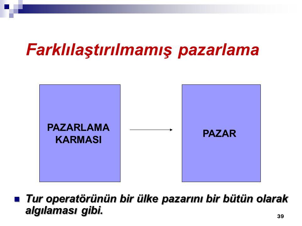 Farklılaştırılmamış pazarlama PAZARLAMA KARMASI PAZAR Farklılaştırılmamış pazarlama Tur operatörünün bir ülke pazarını bir bütün olarak algılaması gib