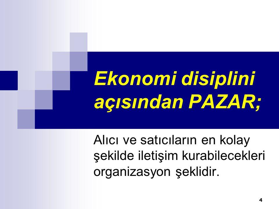 Pazarlama disiplini açısından PAZAR; Belirli bir mala/hizmete gereksinimi olan, satın almak için parası olan ve parasını harcamaya istekli olan kişi ve örgütler topluluğudur.