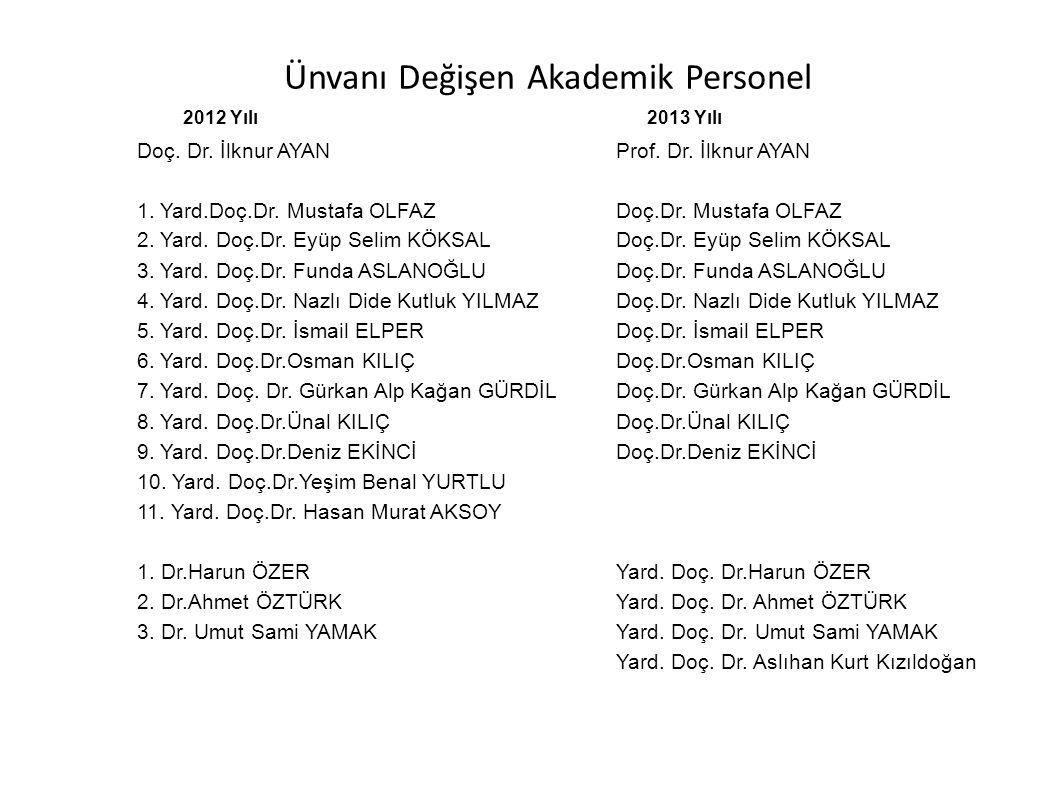 Ünvanı Değişen Akademik Personel 2012 Yılı 2013 Yılı Doç. Dr. İlknur AYANProf. Dr. İlknur AYAN 1. Yard.Doç.Dr. Mustafa OLFAZDoç.Dr. Mustafa OLFAZ 2. Y