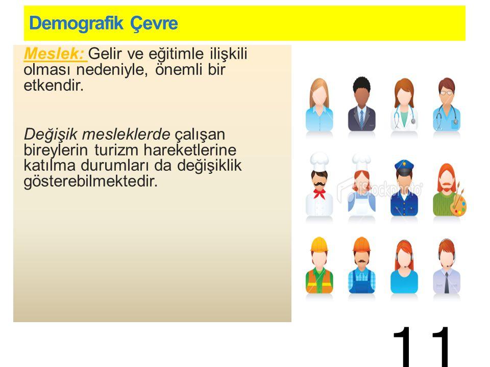 Demografik Çevre Meslek: Gelir ve eğitimle ilişkili olması nedeniyle, önemli bir etkendir. Değişik mesleklerde çalışan bireylerin turizm hareketlerine