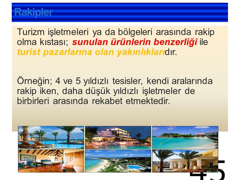 Rakipler Turizm işletmeleri ya da bölgeleri arasında rakip olma kıstası; sunulan ürünlerin benzerliği ile turist pazarlarına olan yakınlıklarıdır. Örn