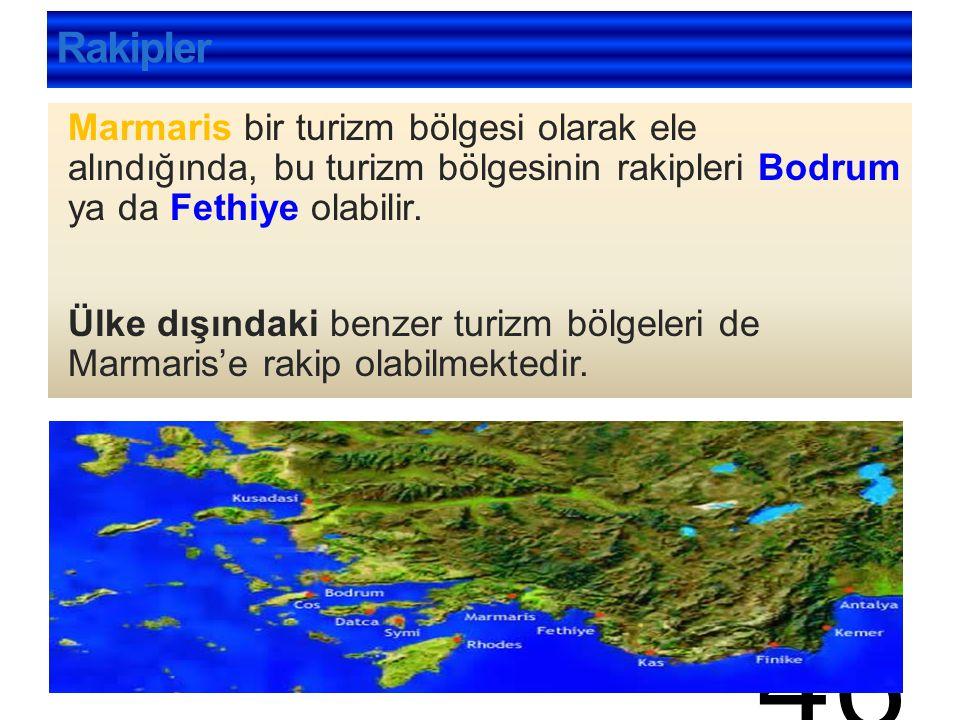 Rakipler Marmaris bir turizm bölgesi olarak ele alındığında, bu turizm bölgesinin rakipleri Bodrum ya da Fethiye olabilir. Ülke dışındaki benzer turiz