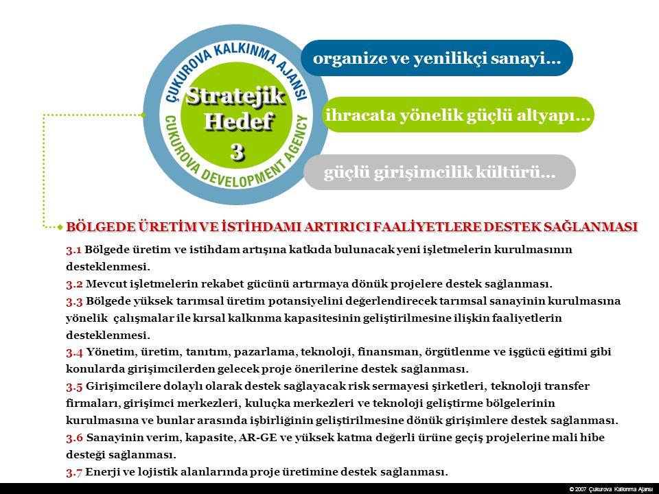 30 Ç UKUROVA K ALKINMA A JANSI StratejikHedef3StratejikHedef3 organize ve yenilikçi sanayi… güçlü girişimcilik kültürü… ihracata yönelik güçlü altyapı