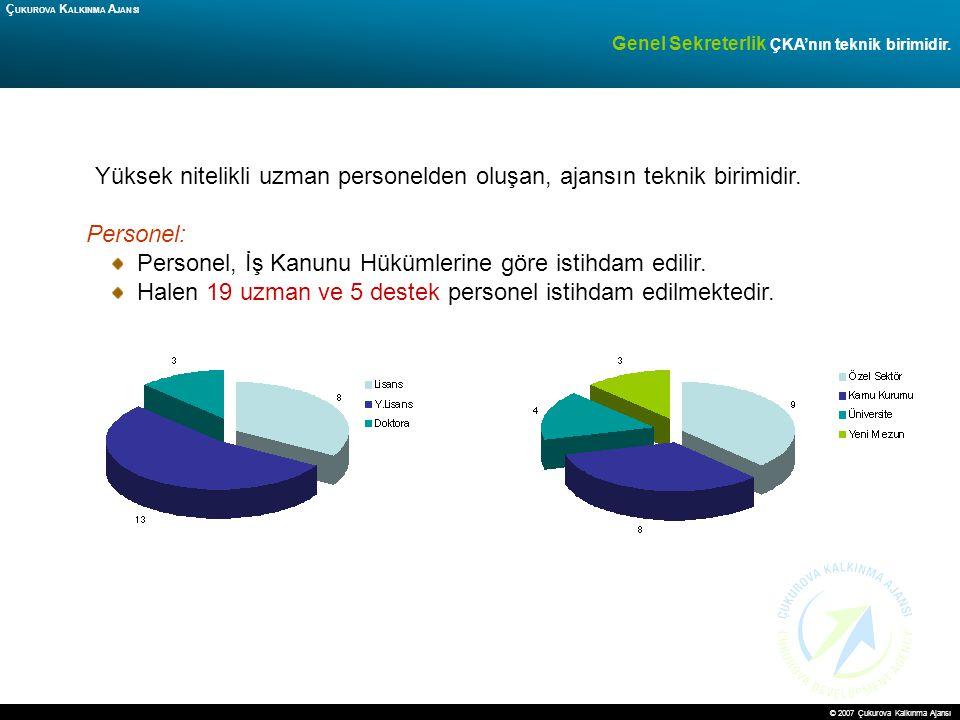 19 TR 62 temel göstergeler Ç UKUROVA K ALKINMA A JANSI Adana Mersin TR 62 TürkiyeTürkiye(yüzde) Nüfus (Milyon, Kişi) 1,851,653,567,85,2 Yüzölçüm (Bin, Km2) 14,115,629,7781,43,8 Sosyo-Ekonomik Gelişmişlik Sırası 8177-- Kişi Başına Düşen GSYİH Miktarı ($) 2.3392.4522.3932.146- Şehirleşme Oranı (yüzde) 75,660,568,564,9- © 2007 Çukurova Kalkınma Ajansı